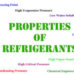 Desirable Properties of Refrigerants