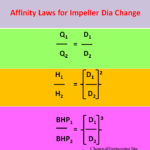 Affinity Law for Diameter Change