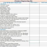 Piping and Instrumentation Diagram – P&ID