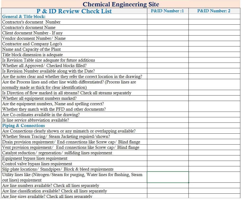 P&ID Review Checklist